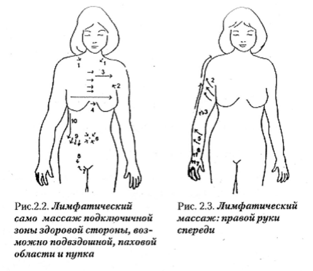 BLOG2015-11 - lympha-4
